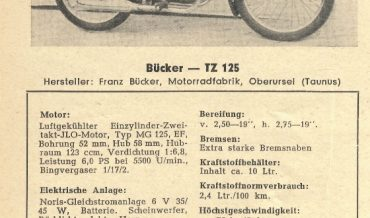 Bücker TZ 125