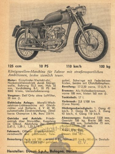 1_zfm_zfm_Ducati_125_S