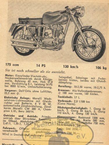 1_zfm_zfm_Ducati_175_S
