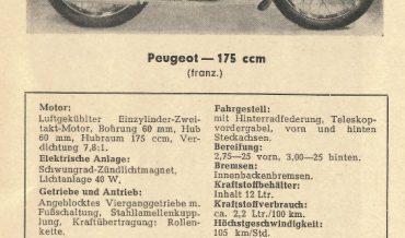 Peugeot 175