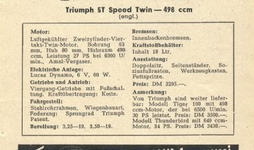 Triumph 5 T Speed-Twin