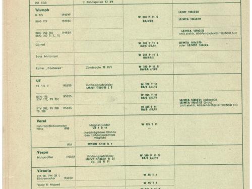 Handelsliste_Bosch_02_1956.10