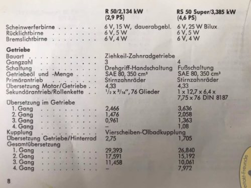 zfm_Bedienung und Pflege_Zündapp_R50-10