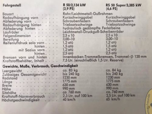 zfm_Bedienung und Pflege_Zündapp_R50-11