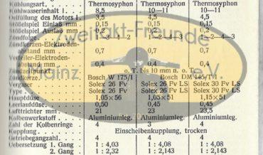 Adler Trumpf 1,5 Liter AV