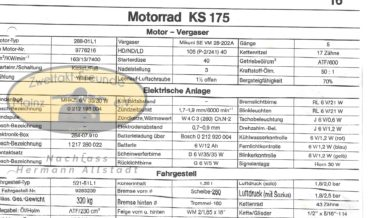 Zündapp KS 175